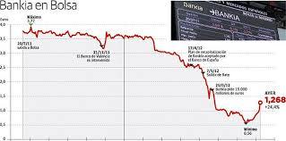 Nueva sentencia contra Bankia que anula la venta deacciones